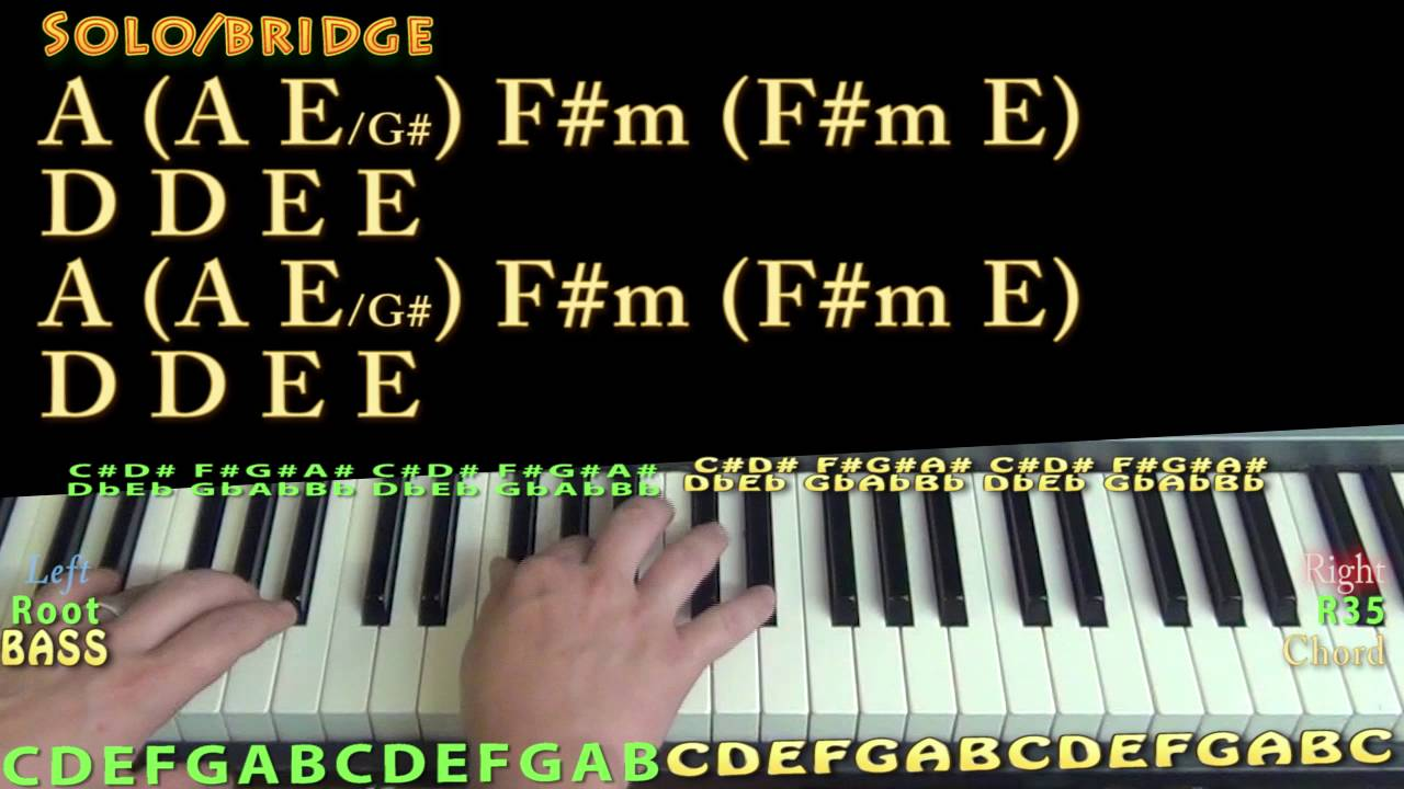 From the ground up dan shay piano lesson chord chart youtube from the ground up dan shay piano lesson chord chart hexwebz Choice Image