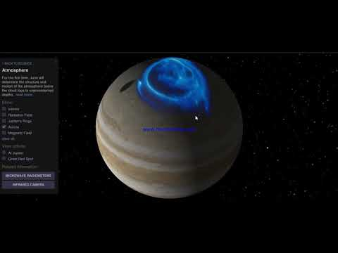 Juno mission's outreach for Jupiter