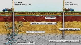 видео Методы геофизики | Геологический разрез | Изучение | Резонансно-акустическое профилирование