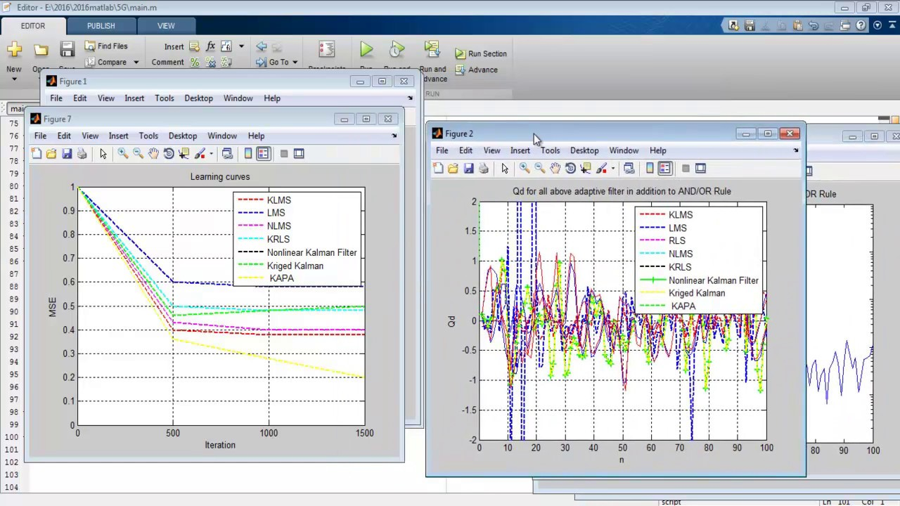 Cooperative Spectrum Sensing CRN Adaptive Linear Combiner MATLAB projects