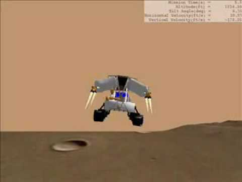 Mars Science Lab powered by NI LabVIEW and ATA Aerospace Toolkit