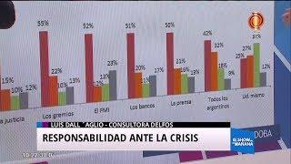 ¿Quién tiene la culpa de la crisis?