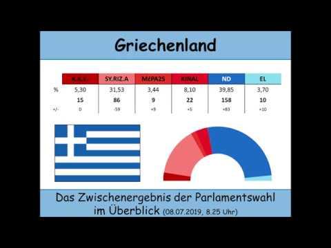Parlamentswahl Griechenland 2019: Das Zwischenergebnis im Überblick (Stand 08.07.2019, 8.25 Uhr)