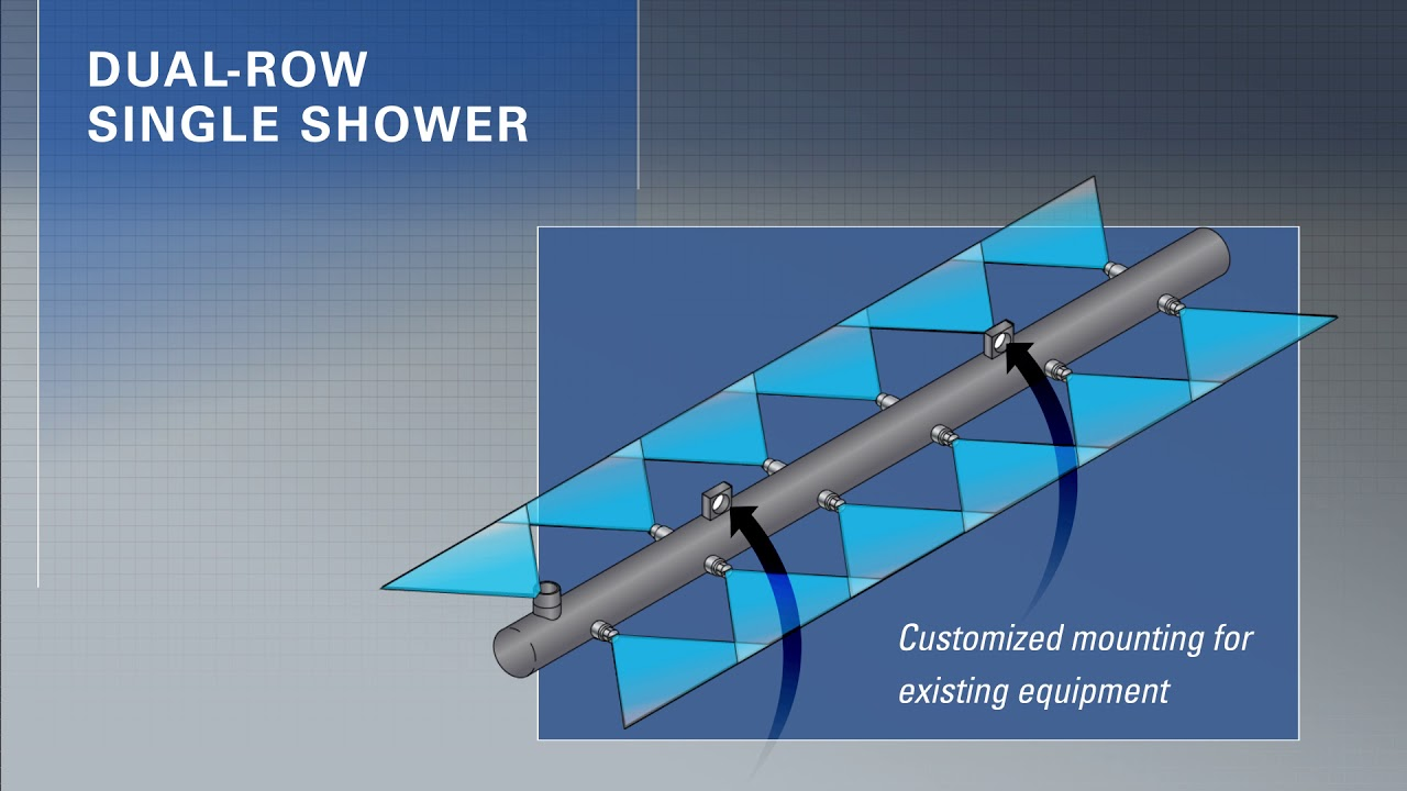 Built-to-Order Showers for the Paper Industry from Spraying Systems ...