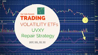 Trading Volatility ETFs and Options: UVXY Repair Strategy  (July 2015)