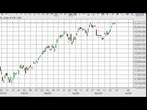 Nikkei Technical Analysis for May 25 2015 by FXEmpire.com