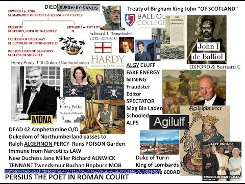 Algy Cluff, Duke of Northumberland narcotics oil gas, Longshanks Baliol Freedom sold, Liz of Gallowa