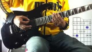 Escala Pentatonica de Am, Clases de guitarra, Anthony Ramos E.