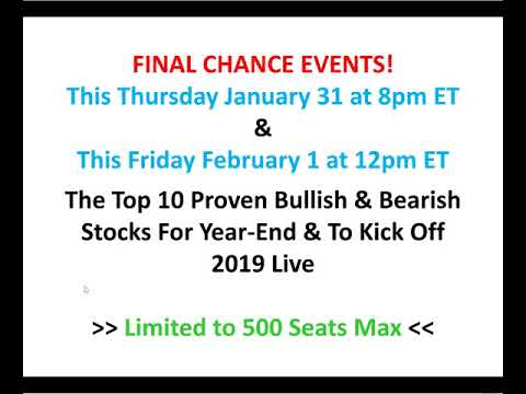 Jan 29 2019 – AAPL Earnings Tonight & Fed Day Wednesday…