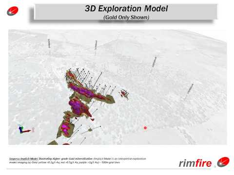 3D Exploration Model of Sorpresa Gold Mineralization, Fifield NSW