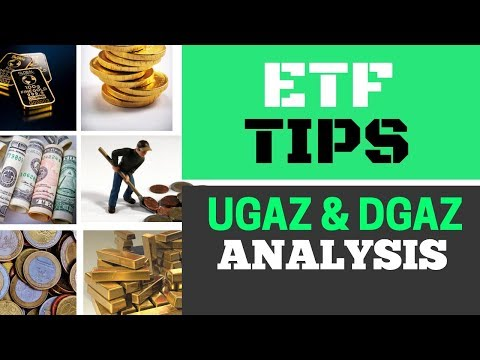 ETF breakdown and analysis on natural gas, gold and crude oil