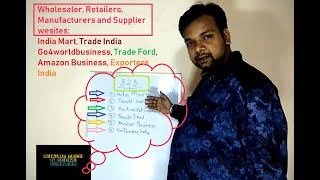 How to extract leads from TradeIndia / tradeindia scraper