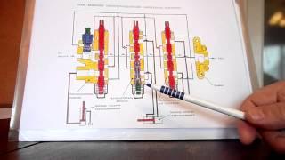 принцип работы и ремонт гидрораспределителя (часть 3)(В этом видео вашему вниманию представлено описание принципа работы гидрораспределителя. Подписывайтесь..., 2014-02-28T15:12:48.000Z)