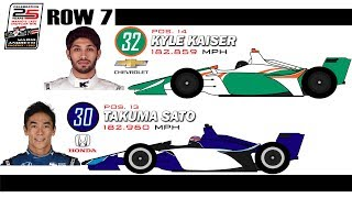 2018 INDYCAR Phoenix Grand Prix -- STARTING GRID