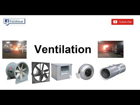 Ventilation II Types Of Fan