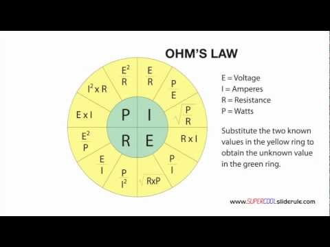 Electrical Power And Ohms Law Pie Chart   YouTube  Electrical Pie Chart