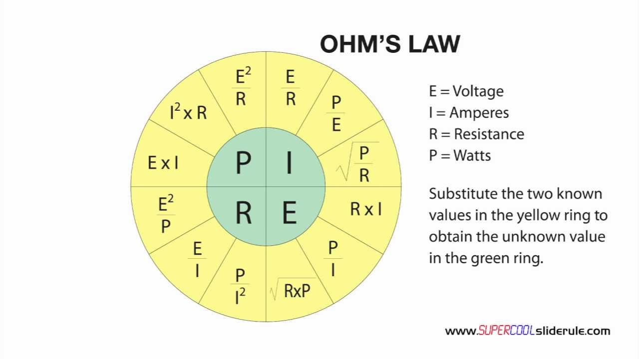 Ohms Law Converting Watts And Amps To Volts Using The Ohms Law