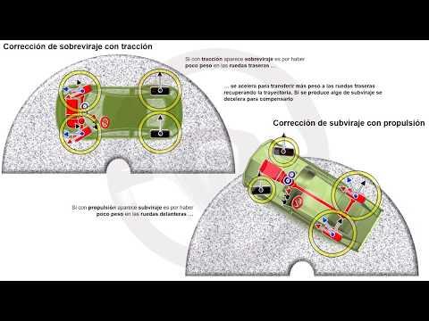 EVOLUCIÓN DE LA TECNOLOGÍA DEL AUTOMÓVIL A TRAVÉS DE SU HISTORIA - Módulo 2 (15/25)