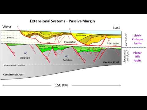 Structural Styles in Petroleum Exploration & Production