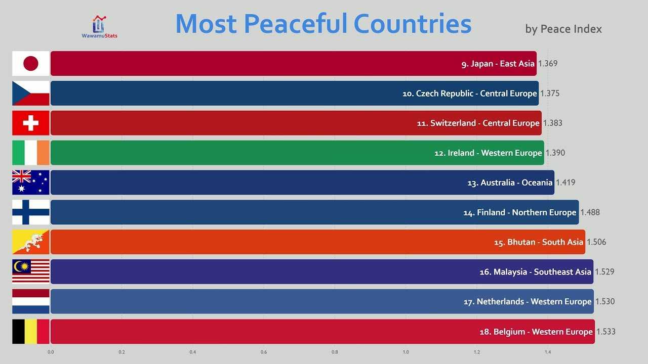 This Map Shows The Most Peaceful And Safest Countries In The World