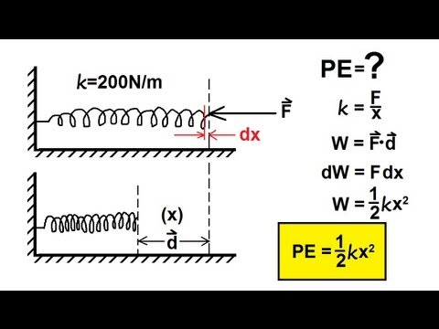 Physics - Mechanics: Work, Energy, and Power (4 of 20) Compressing a Spring
