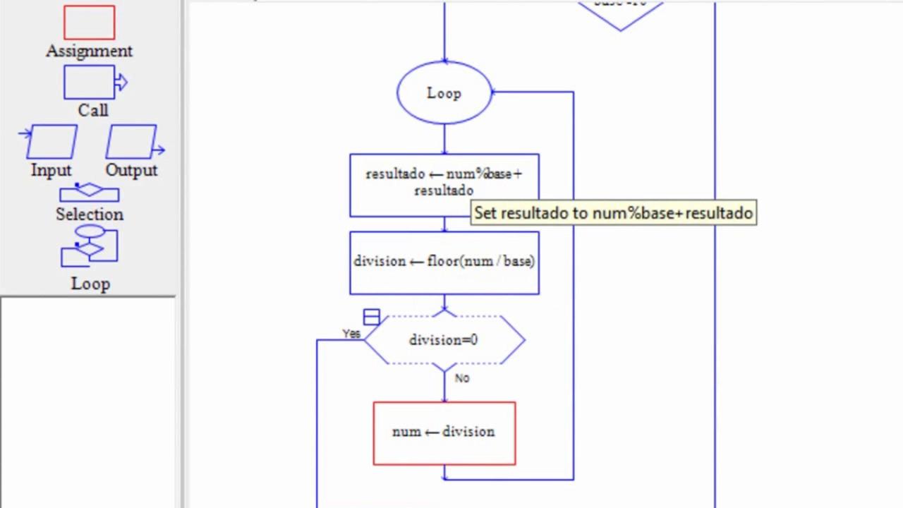 Raptor diagrama de flujo ejemplo sistema numerico 3ra parte youtube raptor diagrama de flujo ejemplo sistema numerico 3ra parte ccuart Image collections