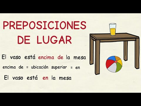 learn-spanish:-prepositions-of-place-(i)---location-(basic-level)