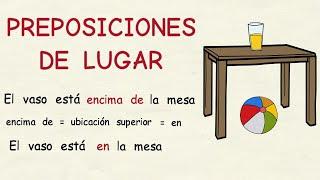 Aprender Español Preposiciones De Lugar Ubicación Nivel Básico Youtube