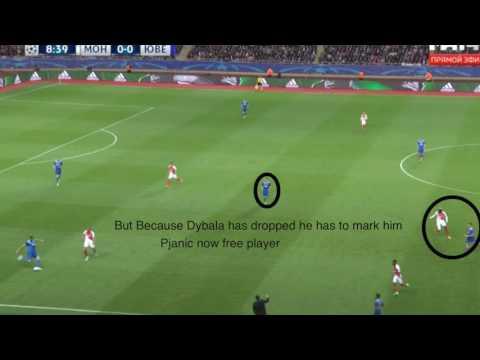 Allegri's Masterclass. Monaco-Juventus tactical analysis