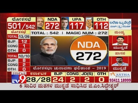 Lok Sabha Elections Results 2019: NDA Crosses Magic Number