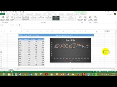 Create Line Chart in Excel
