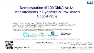 Demonstration of 100 Gbit/s Active Measurements in Dynamically Provisioned Optical Paths