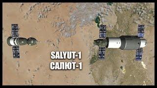 Salyut 1 - Orbiter Space Flight Simulator 2010