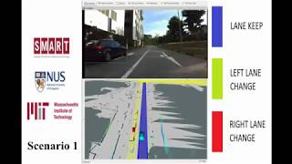 IROS 2019: Context and Intention Aware Planner for Urban Driving
