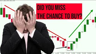 Has the stock market bottomed? Time to buy? What's up with Bitcoin?