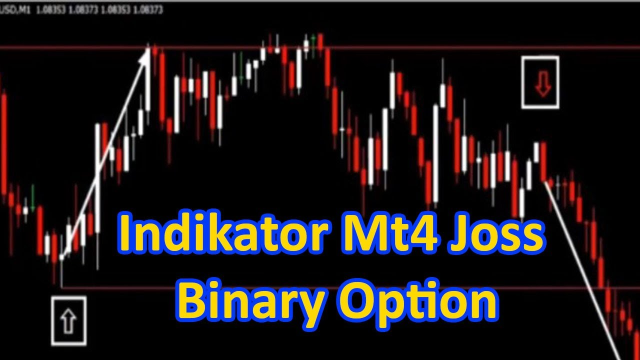 Memilih indikator trading