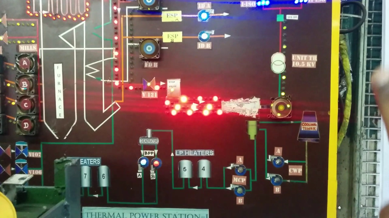 Thermal Power Plant Layout Youtube Design