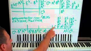 Piano Lesson Venus De Milo Shawn Cheek Tutorial