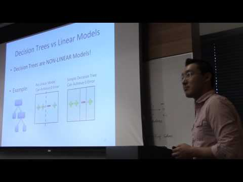 CS 155 Lecture 5: Decision Trees, Bagging, Random Forests