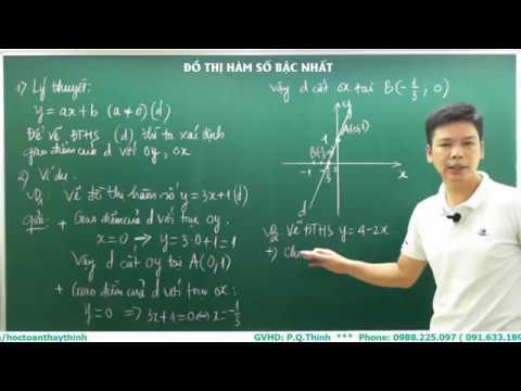 Toán 9 – Cách vẽ đồ thị hàm số bậc nhất y=ax+b