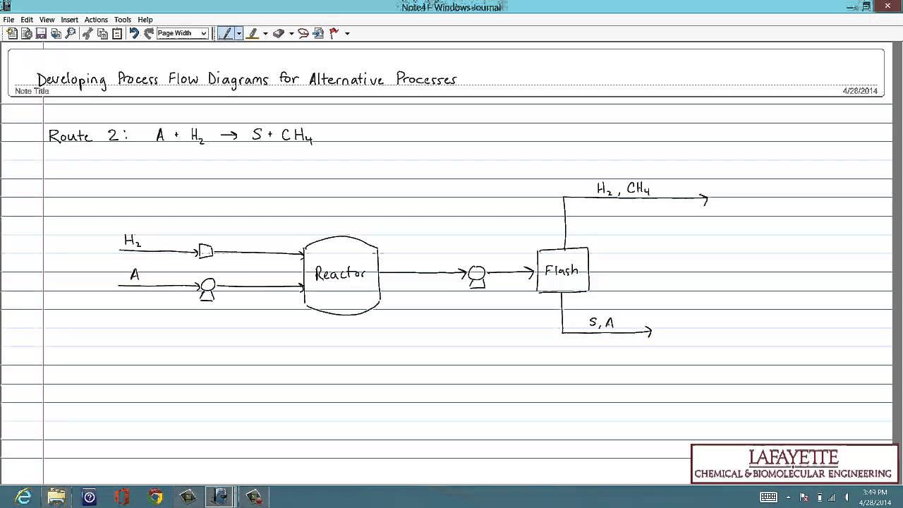 design analysis developing process flow diagrams for alternative processes Process Flow Diagram Template Word