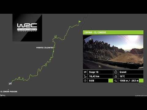 WRC - YPF Rally Argentina 2018: The 18 Stages