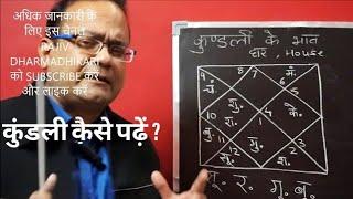 ज्योतिष सीखे - 1, ग्रह और राशि की प्रारम्भिक जानकारी, jyotish shastra in hindi - 1