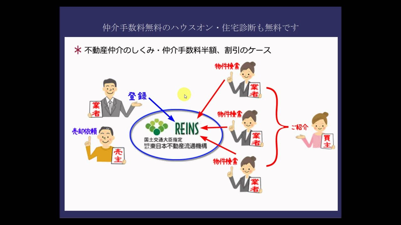8a089e0296 Blog☆『不動産業戦略e-REVIEW』 編集長 不動産ブログ日記