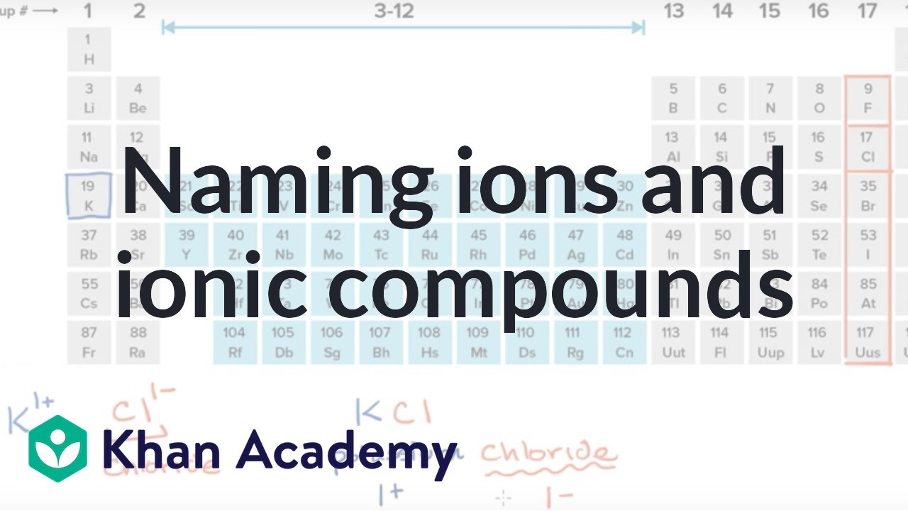 Naming ions and ionic compounds (video)  Khan Academy