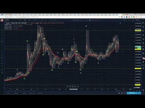 Crypto Ethereum eth Bitcoin, Litecoin Mining Data News # 93 | Zcash Technical Analysis