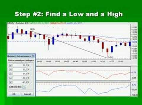 Free forex day trading system com
