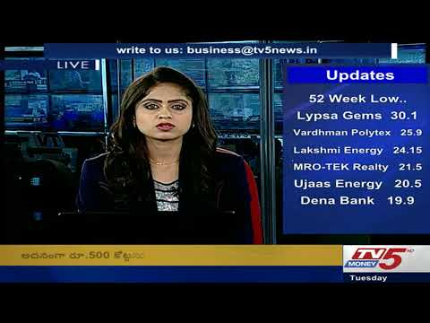 20th February 2018 TV5 Money | Markets @12