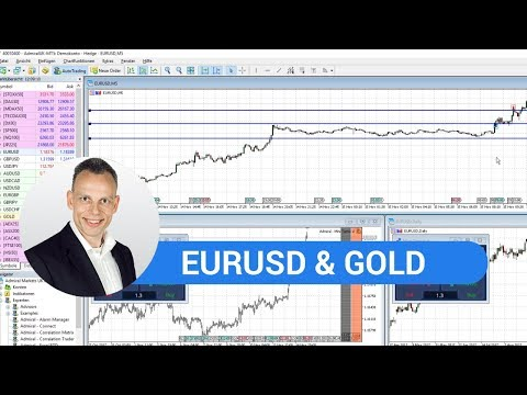 Real-Time Daily Trading Ideas: Wednesday, 15th November 2017: EUR/USD & Gold