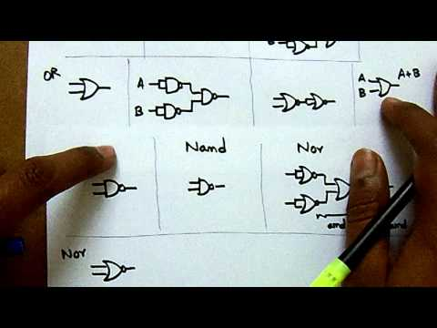 Logic Gates representation using Universal Gates